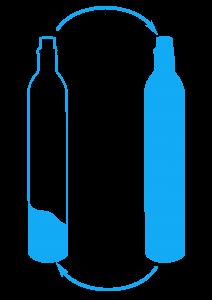 wymiana butli zakup butli c02 nabicie dwutlenkiem węgla biogon spożywczy